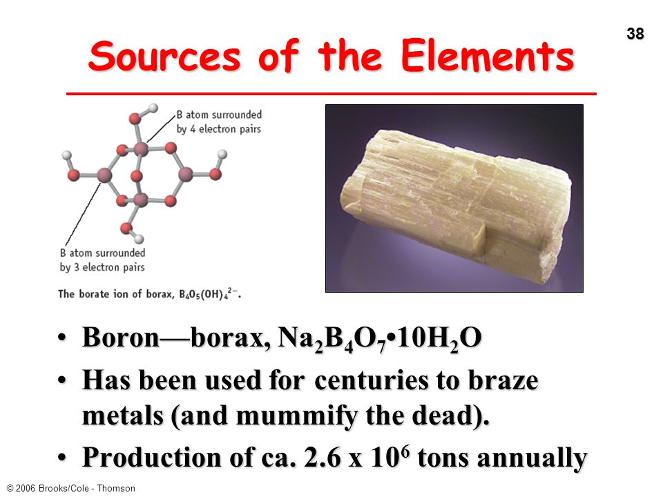 Sources of the Elements