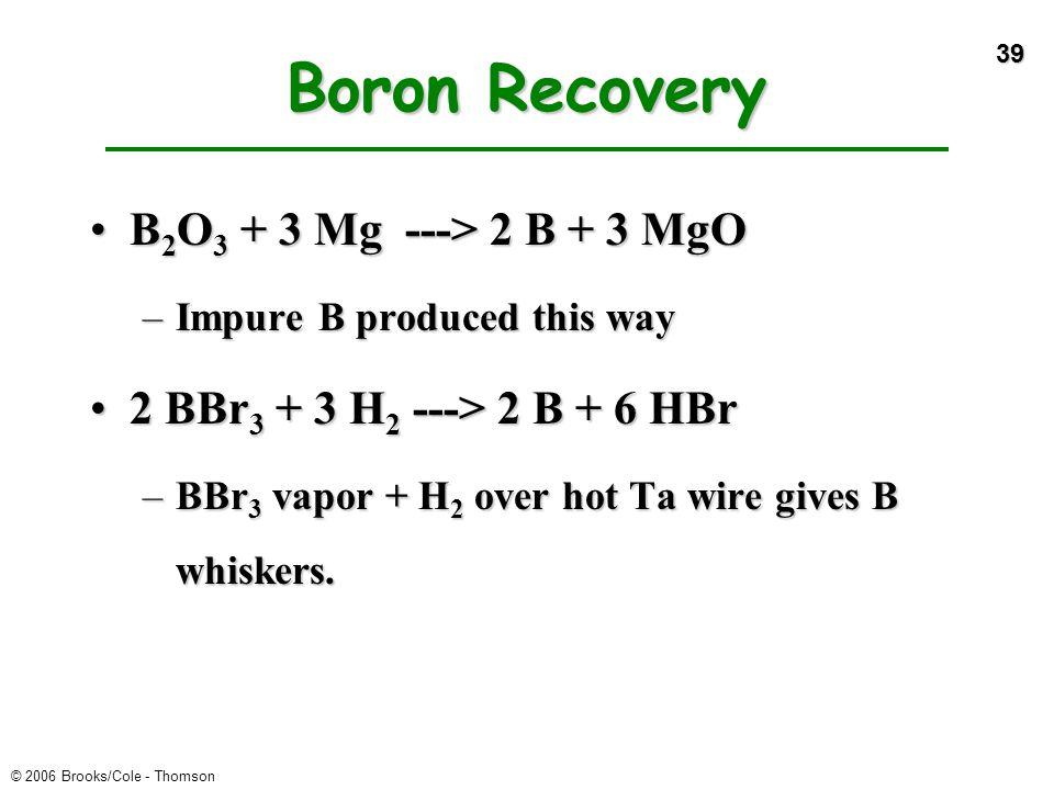 Boron Recovery B2O3 + 3 Mg ---> 2 B + 3 MgO