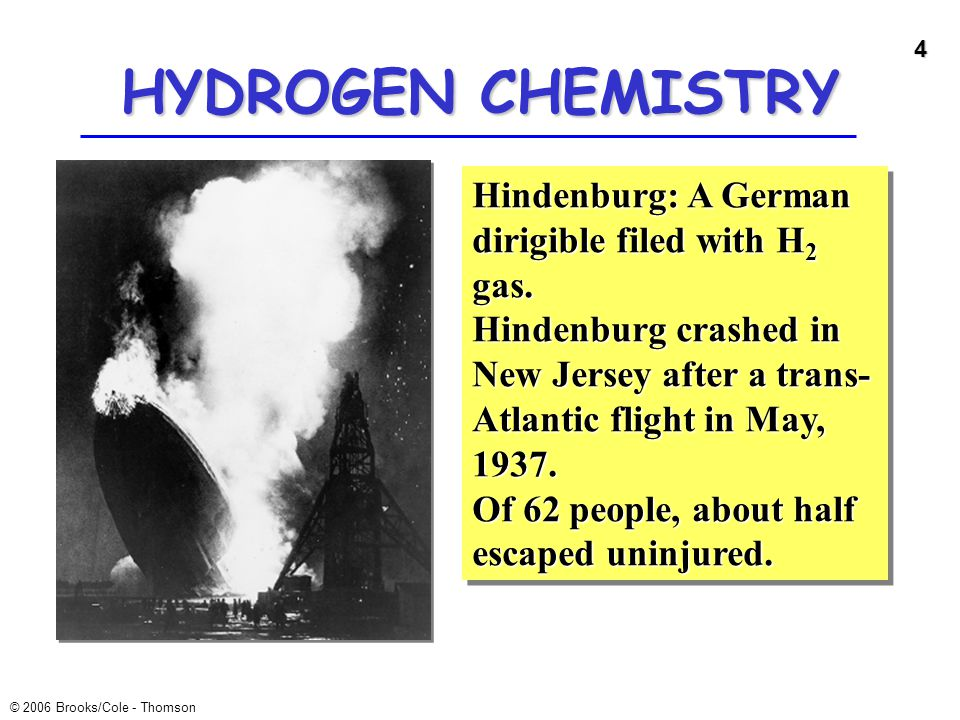 HYDROGEN CHEMISTRY Hindenburg: A German dirigible filed with H2 gas.