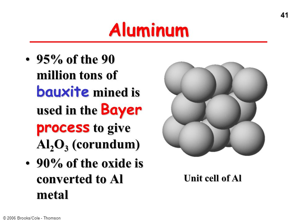 Aluminum 95% of the 90 million tons of bauxite mined is used in the Bayer process to give Al2O3 (corundum)
