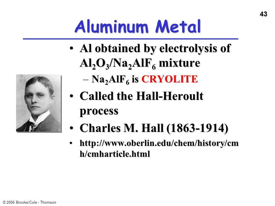 Aluminum Metal Al obtained by electrolysis of Al2O3/Na2AlF6 mixture
