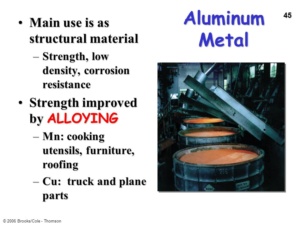 Aluminum Metal Main use is as structural material