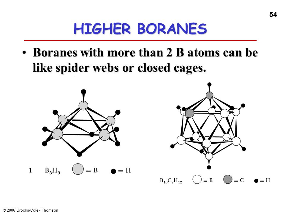HIGHER BORANES Boranes with more than 2 B atoms can be like spider webs or closed cages.