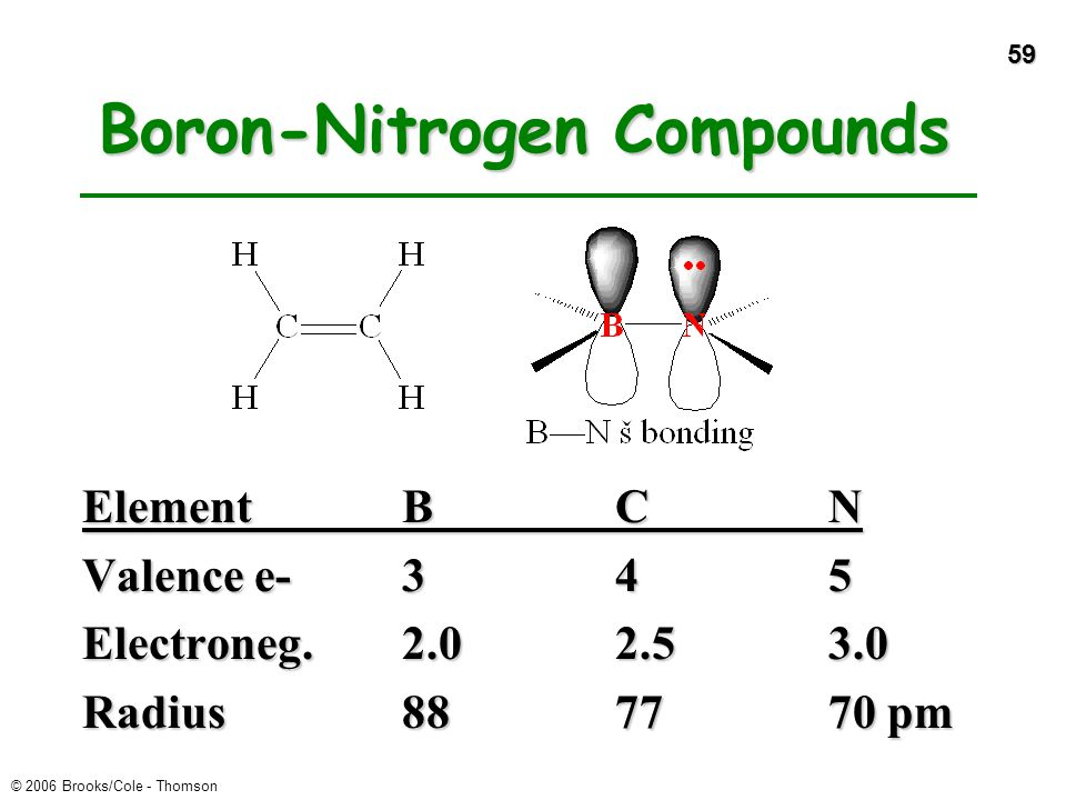 Boron-Nitrogen Compounds