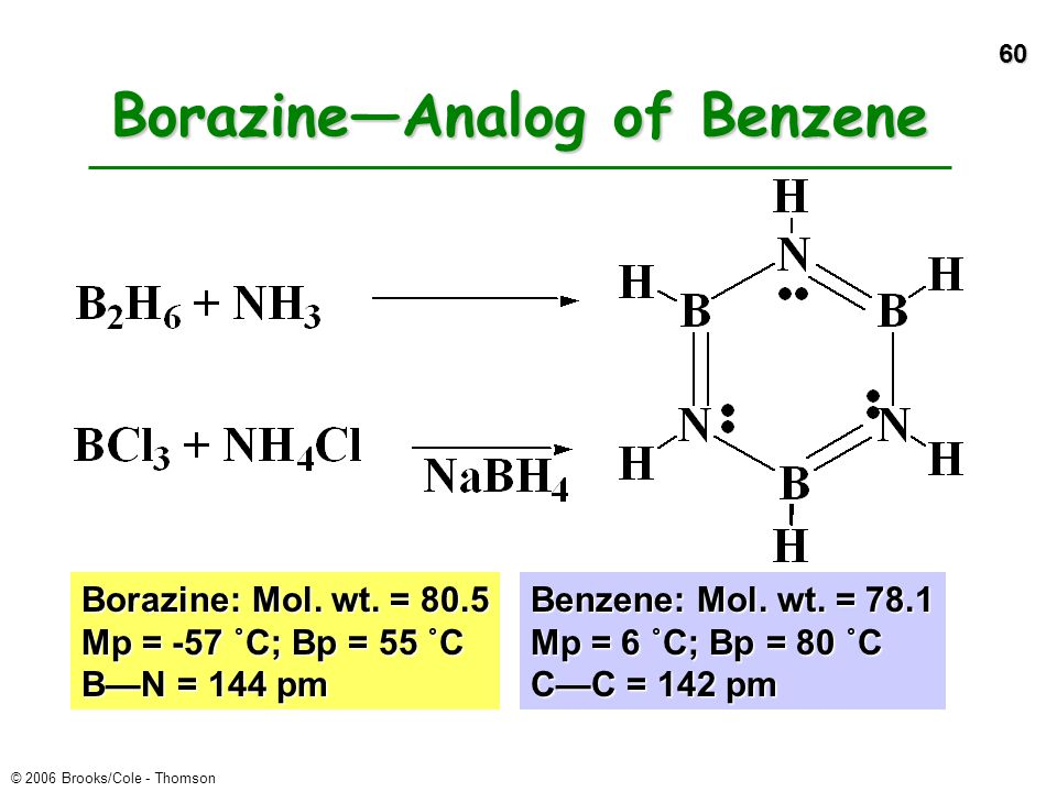 Borazine—Analog of Benzene