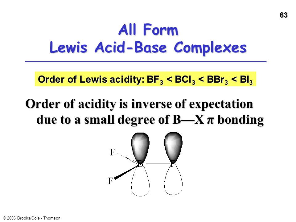 All Form Lewis Acid-Base Complexes