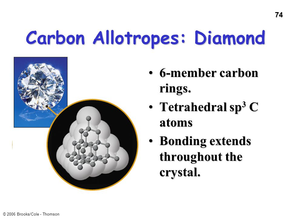 Carbon Allotropes: Diamond