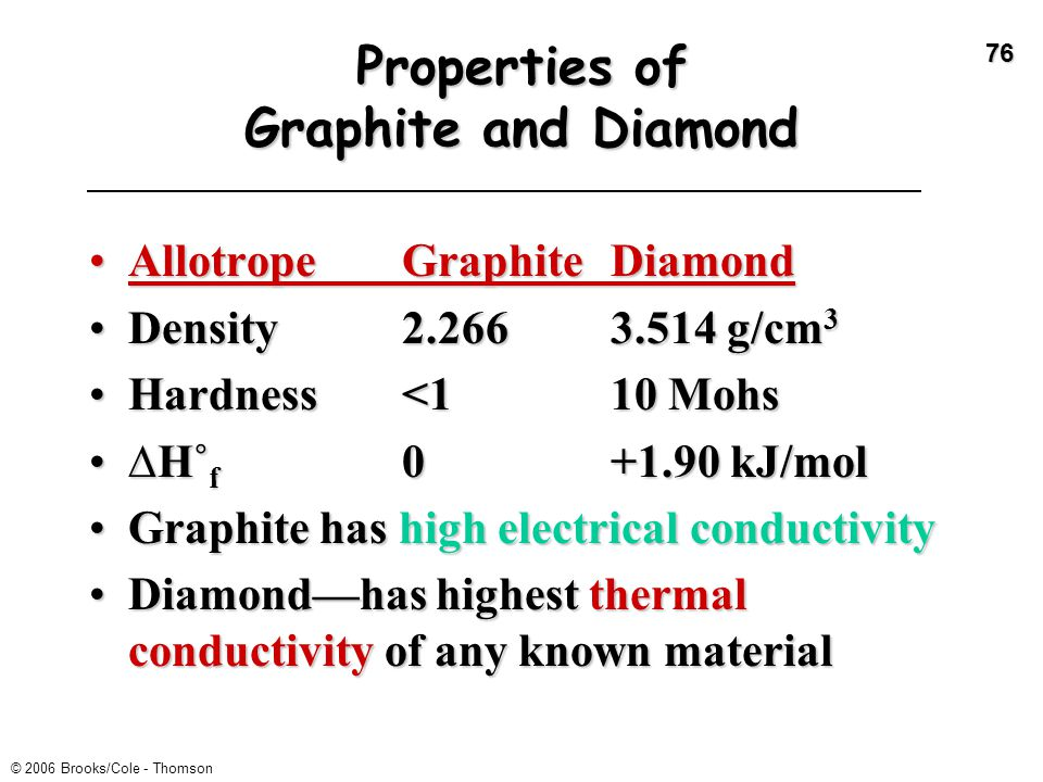 Properties of Graphite and Diamond