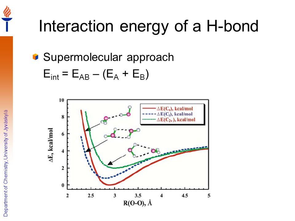 Interaction energy of a H-bond