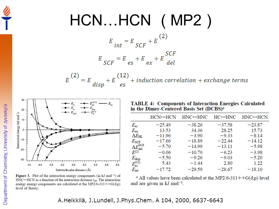 HCN…HCN ( MP2 ) A.Heikkilä, J.Lundell, J.Phys.Chem. A 104, 2000, 6637-6643