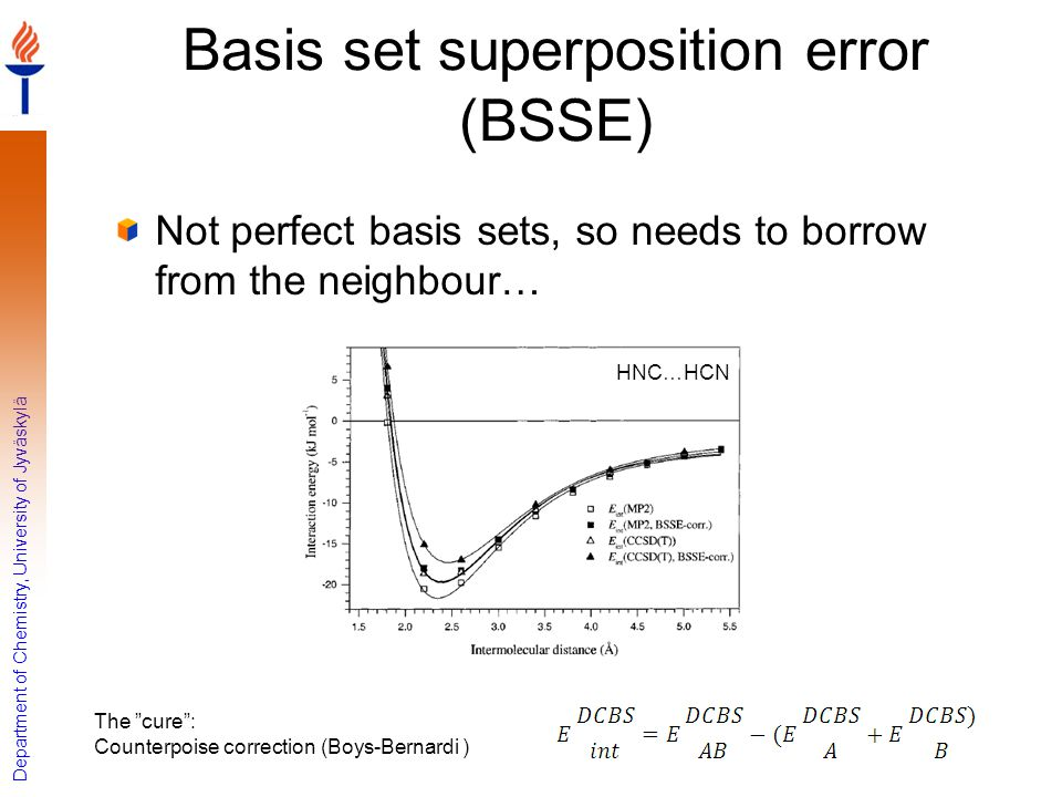 Basis set superposition error (BSSE)