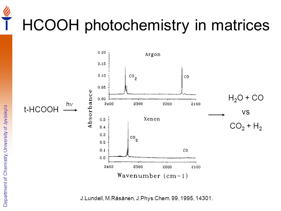 HCOOH photochemistry in matrices