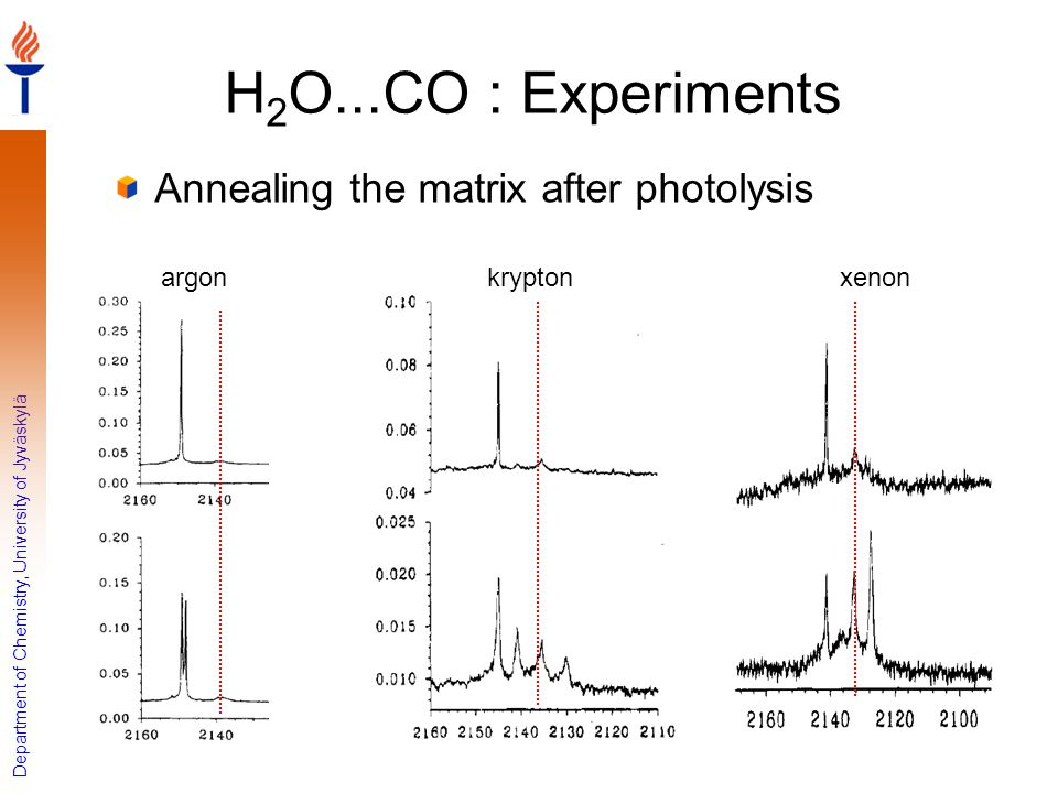 H2O...CO : Experiments Annealing the matrix after photolysis argon