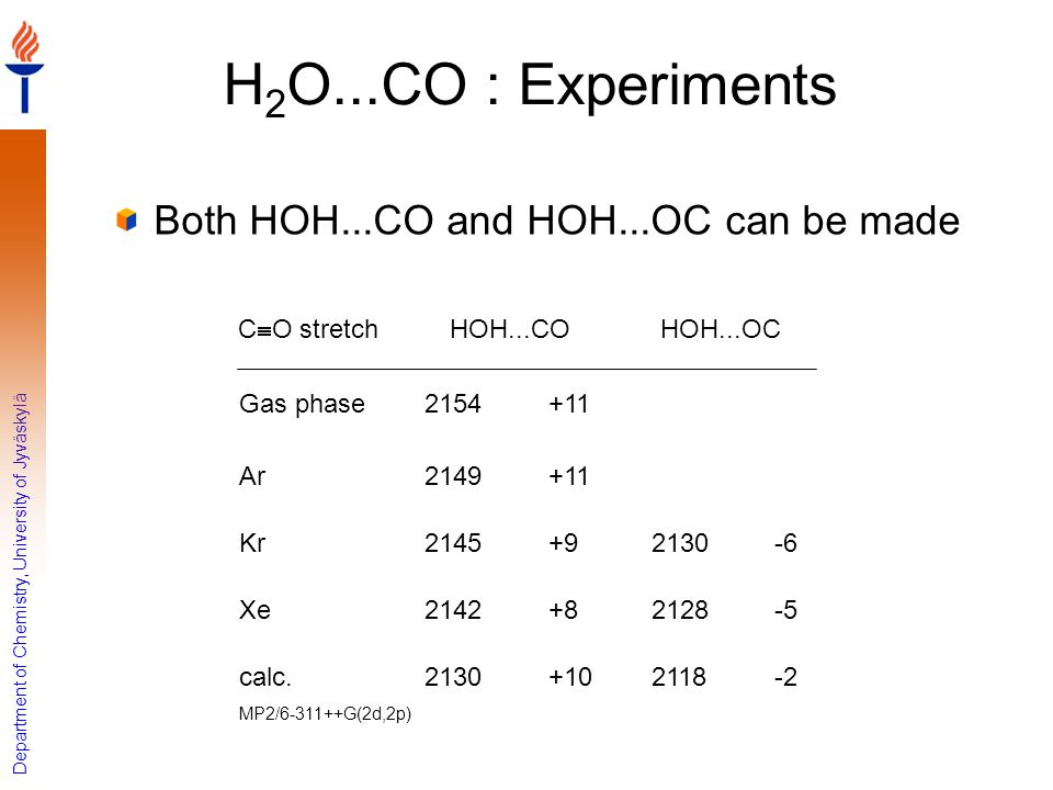 H2O...CO : Experiments Both HOH...CO and HOH...OC can be made -2 2118
