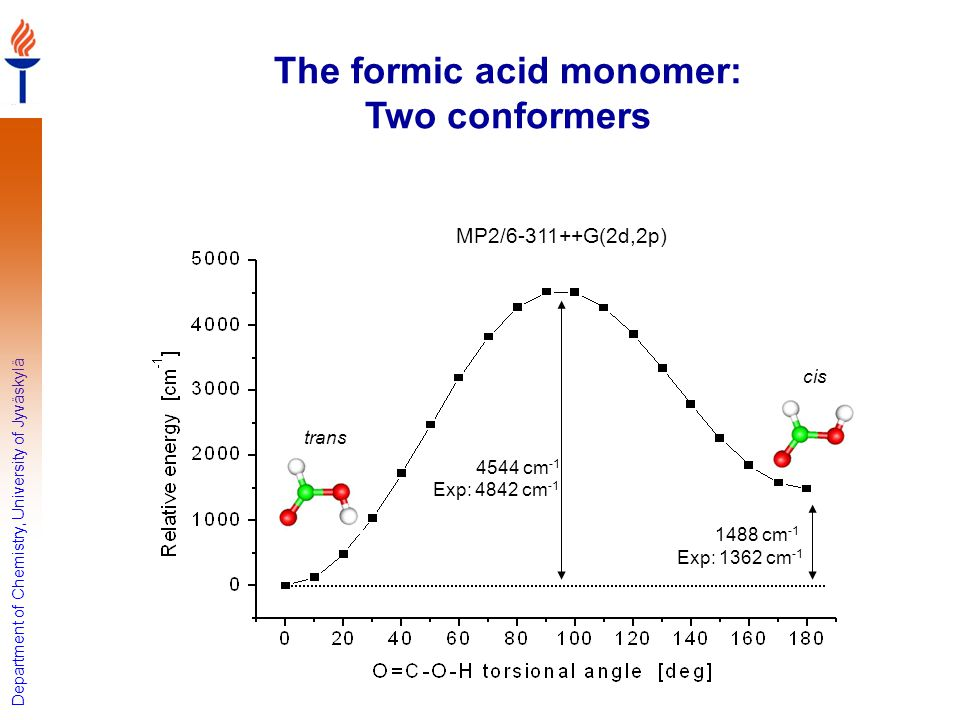 The formic acid monomer: Two conformers