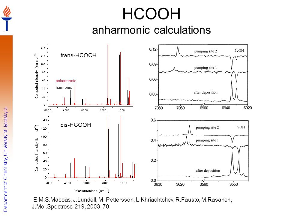 HCOOH anharmonic calculations