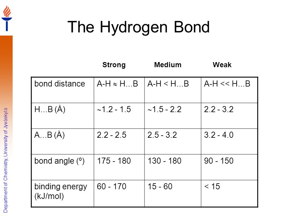 The Hydrogen Bond bond distance A-H  H...B A-H < H...B