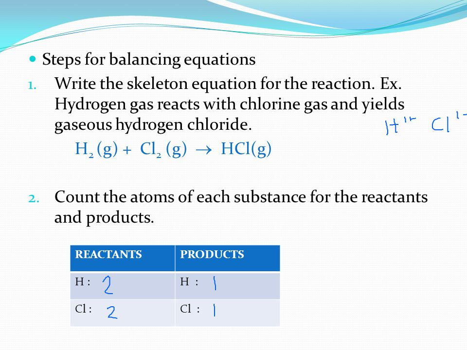 Steps for balancing equations