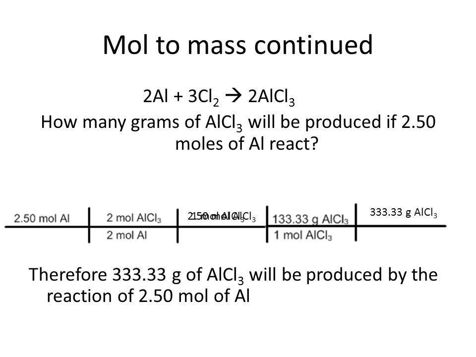 Mol to mass continued