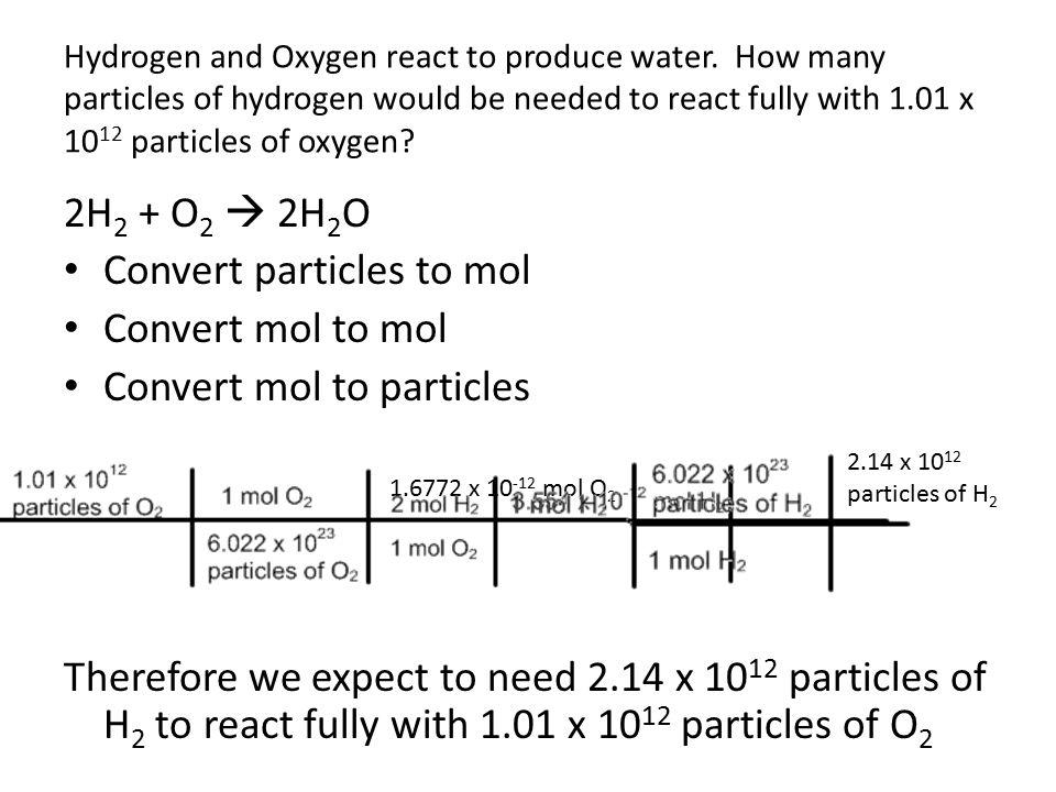 Convert particles to mol Convert mol to mol Convert mol to particles