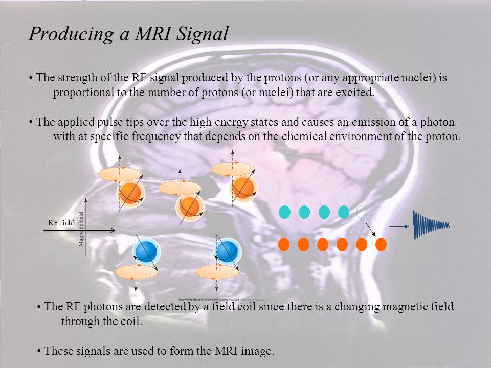 Producing a MRI Signal