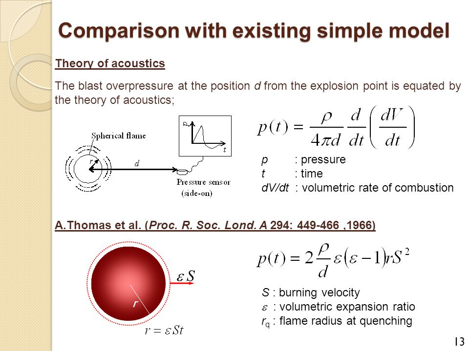 Comparison with existing simple model