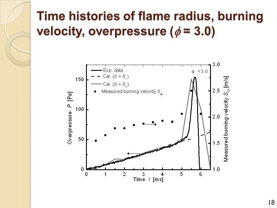 Time histories of flame radius, burning velocity, overpressure (f = 3