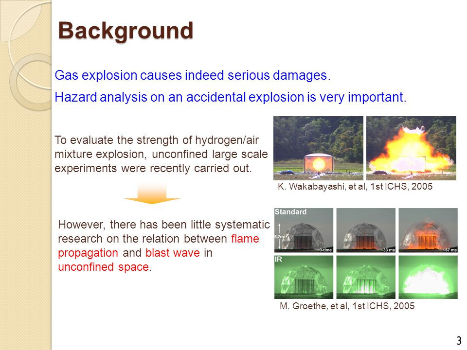 Background Gas explosion causes indeed serious damages.