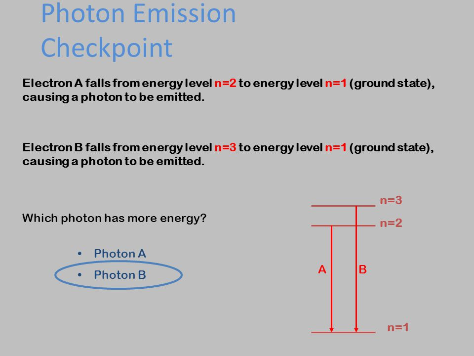 Photon Emission Checkpoint