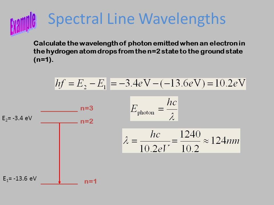 Spectral Line Wavelengths