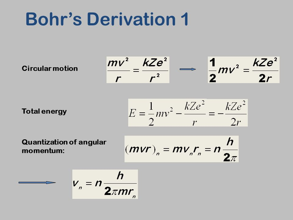 Bohr's Derivation 1 Circular motion Total energy
