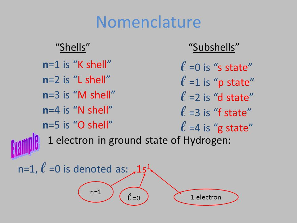 Nomenclature ℓ =0 is s state ℓ =1 is p state ℓ =2 is d state