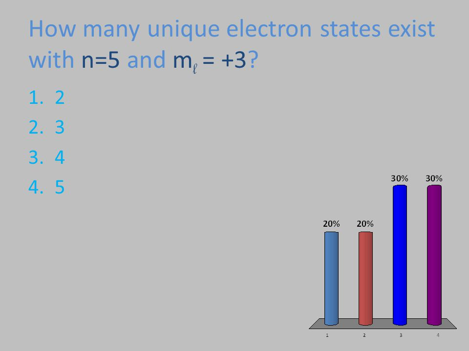 How many unique electron states exist with n=5 and ml = +3