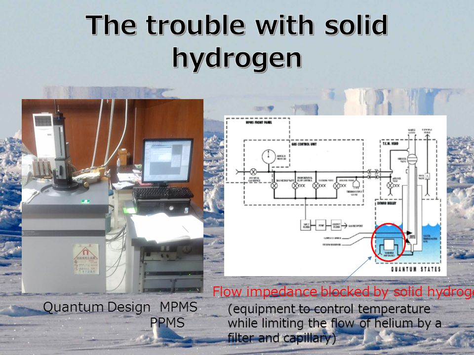 The trouble with solid hydrogen