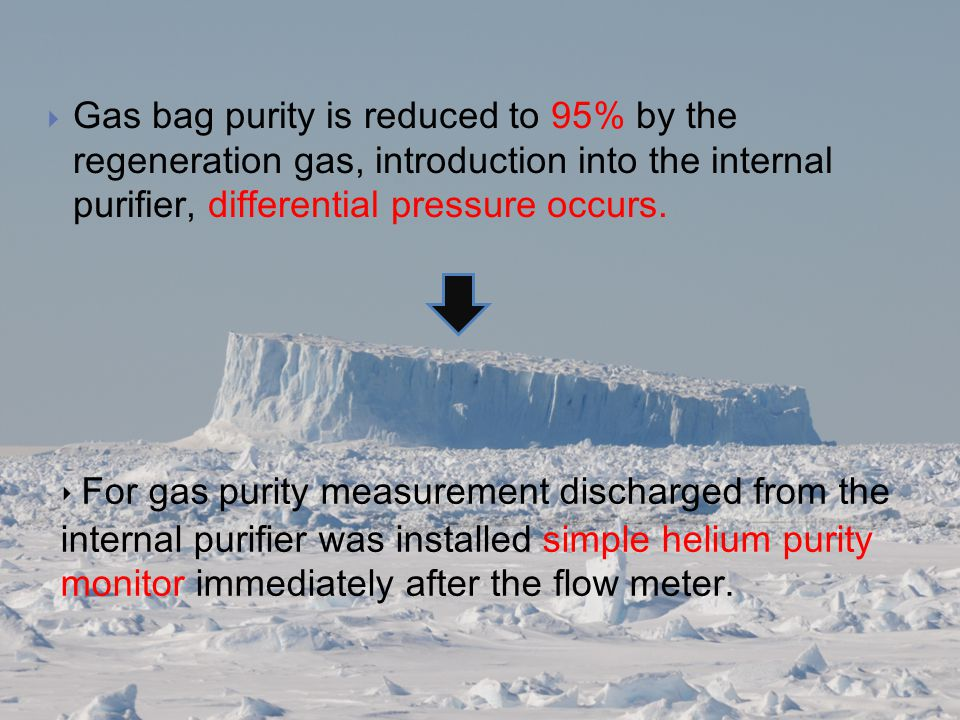 Gas bag purity is reduced to 95% by the regeneration gas, introduction into the internal purifier, differential pressure occurs.