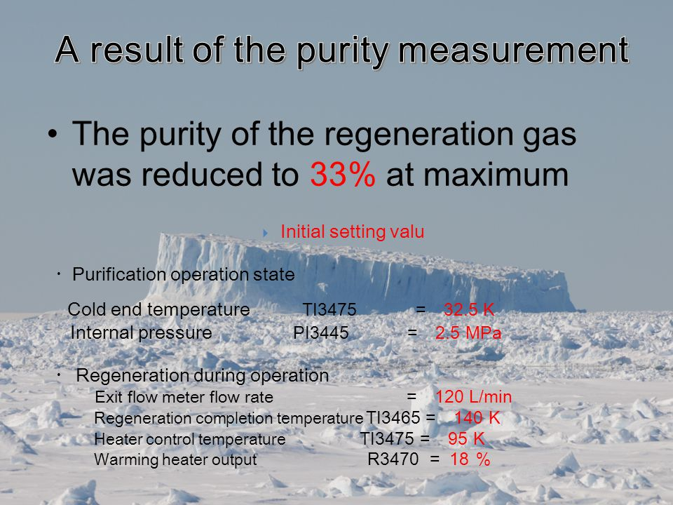 A result of the purity measurement
