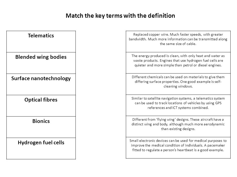 Match the key terms with the definition