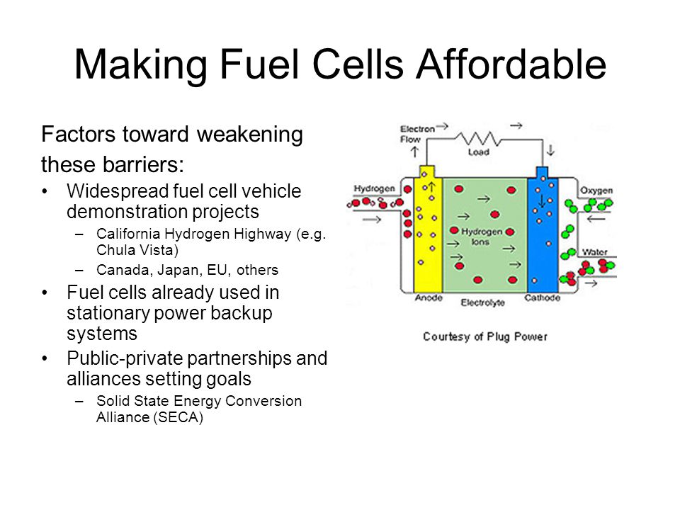 Making Fuel Cells Affordable