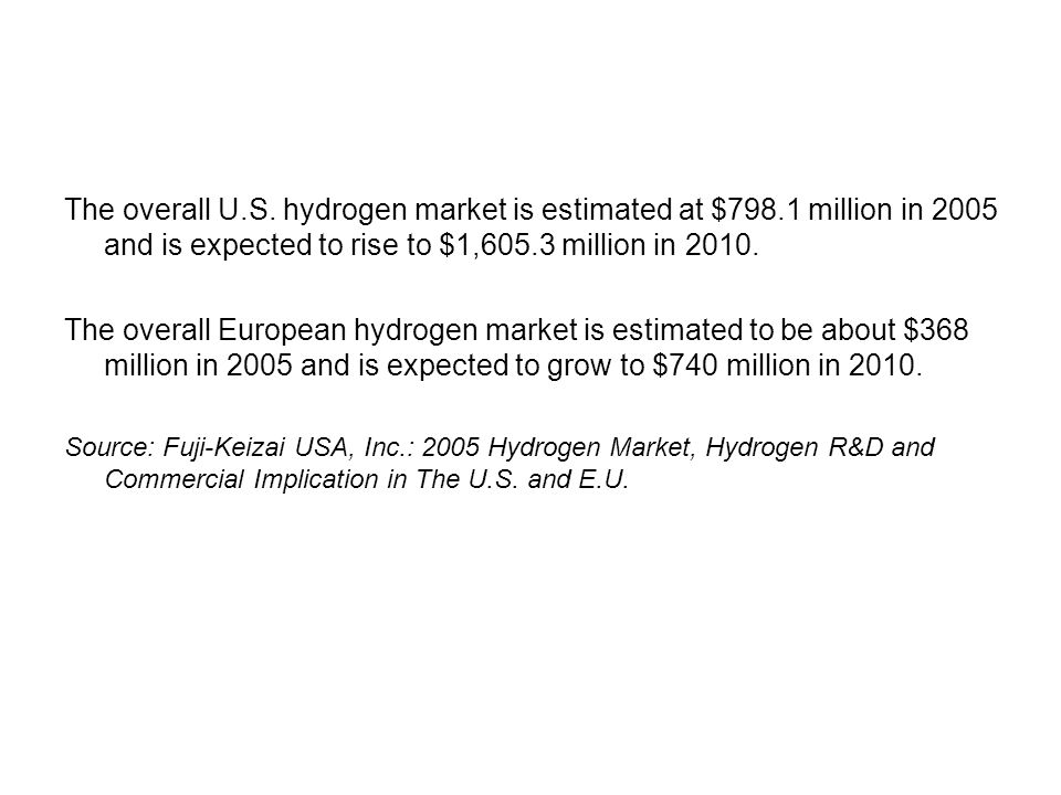 The overall U. S. hydrogen market is estimated at $798