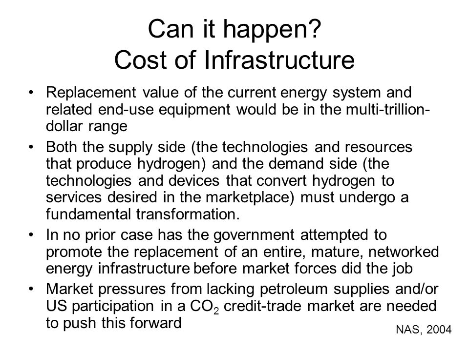 Can it happen Cost of Infrastructure