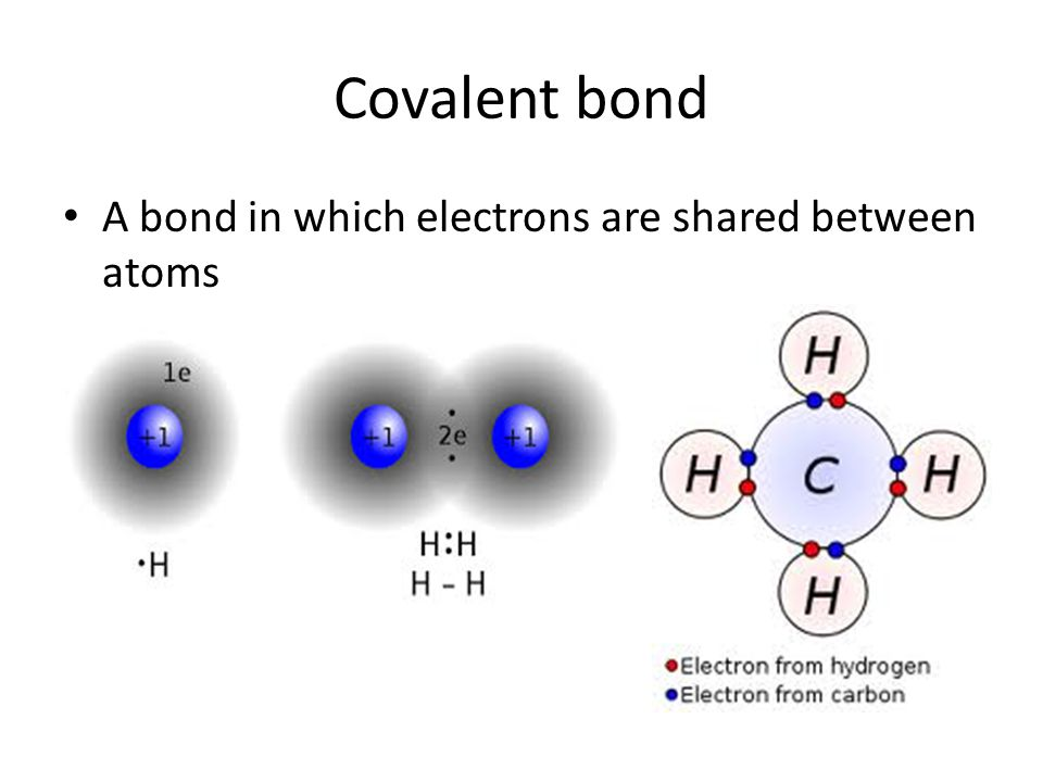 Covalent bond A bond in which electrons are shared between atoms