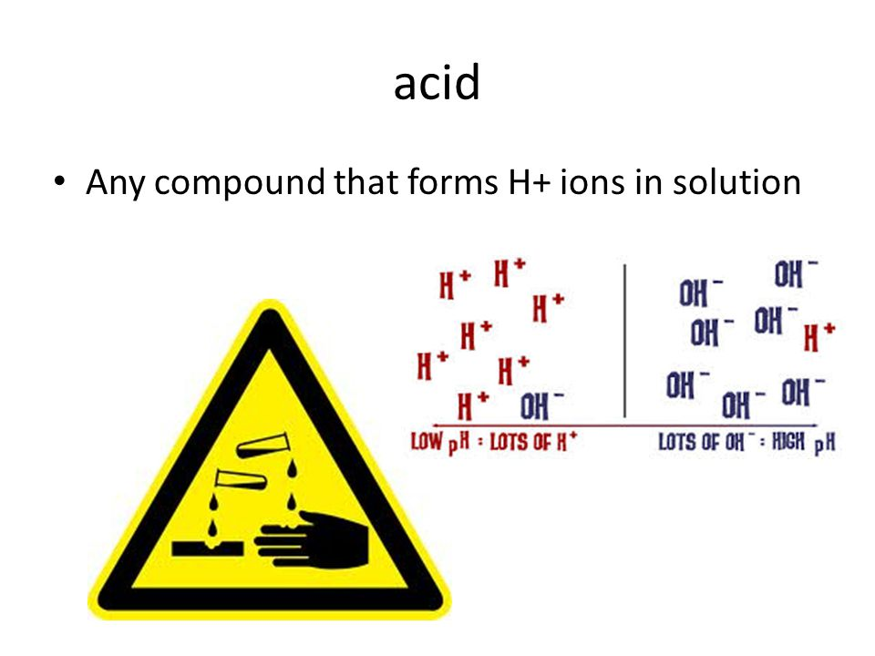 acid Any compound that forms H+ ions in solution