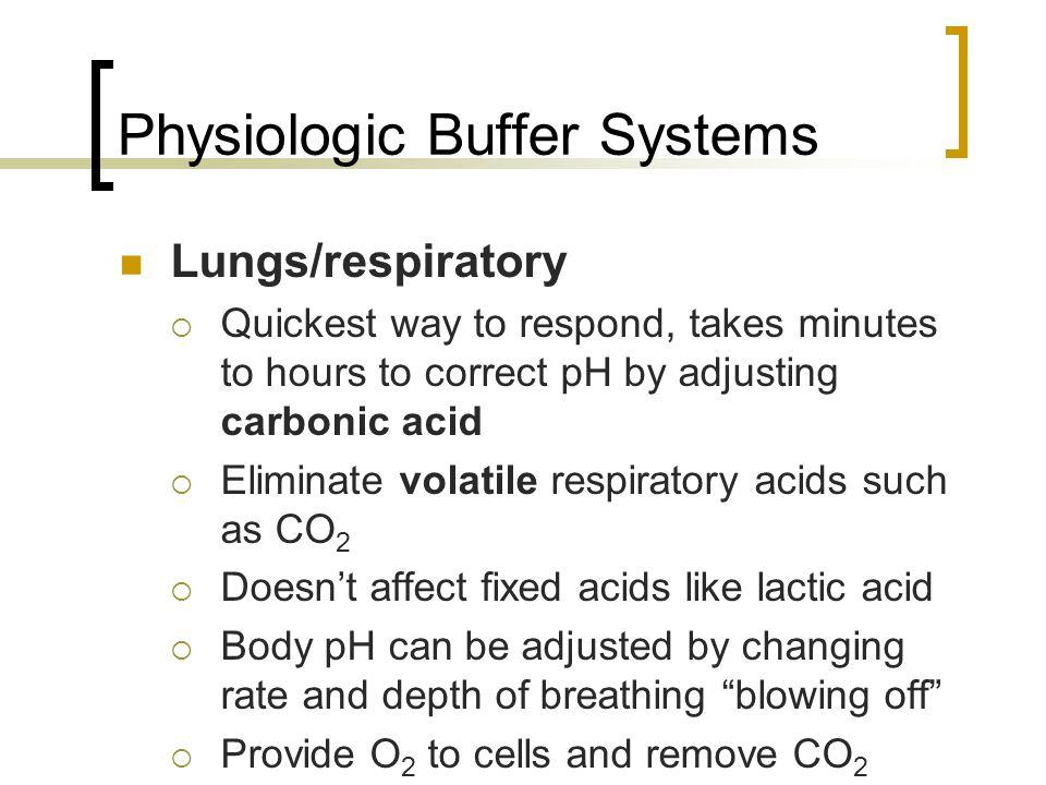 Physiologic Buffer Systems