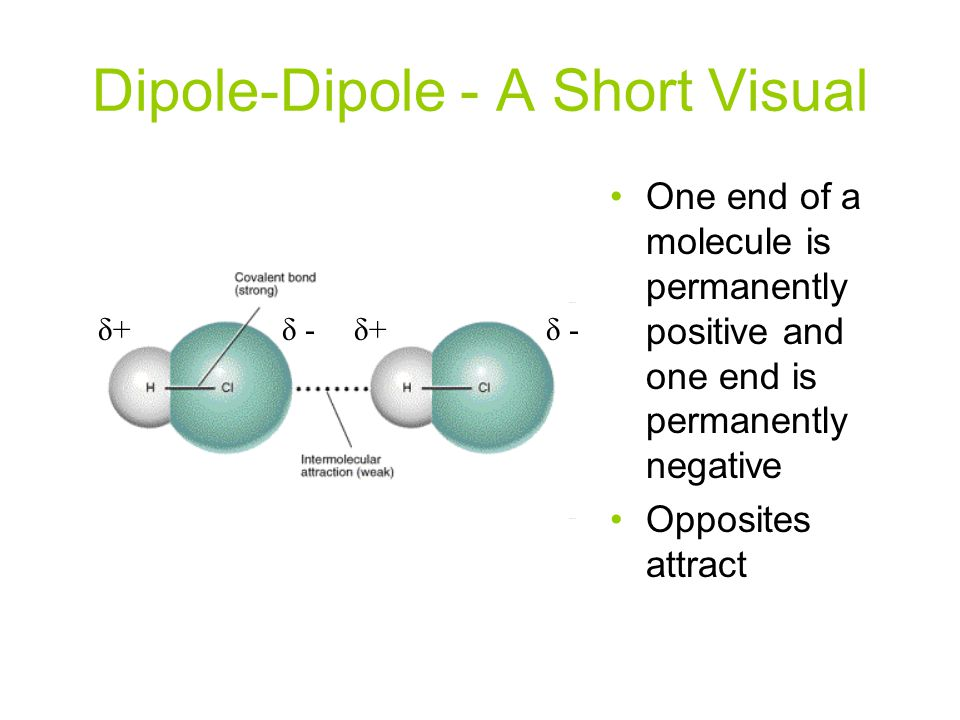 Dipole-Dipole - A Short Visual