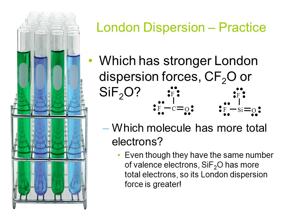 London Dispersion – Practice