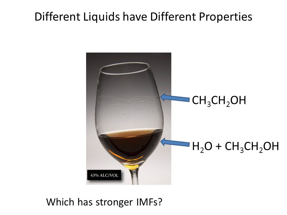 Different Liquids have Different Properties