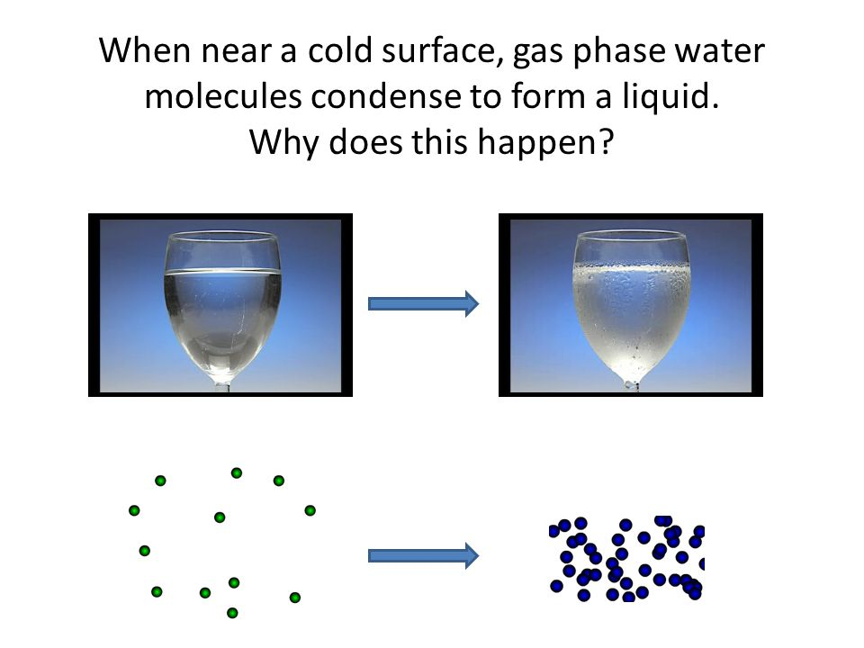When near a cold surface, gas phase water molecules condense to form a liquid.