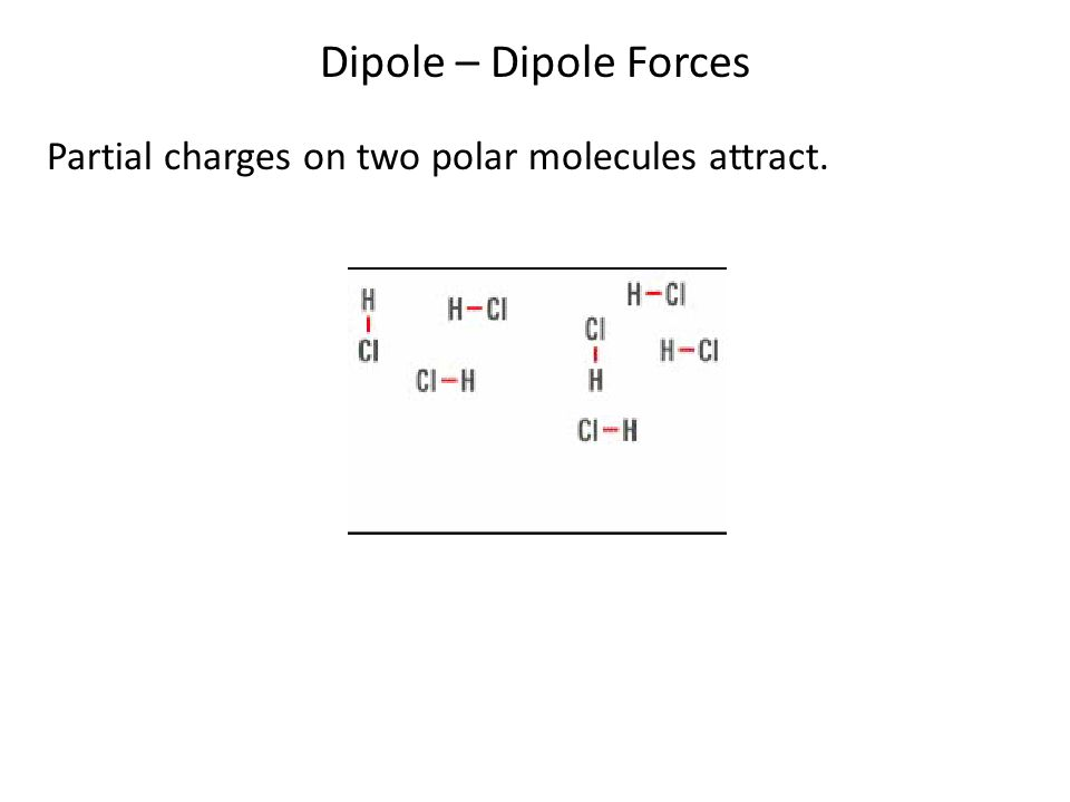 Dipole – Dipole Forces Partial charges on two polar molecules attract.
