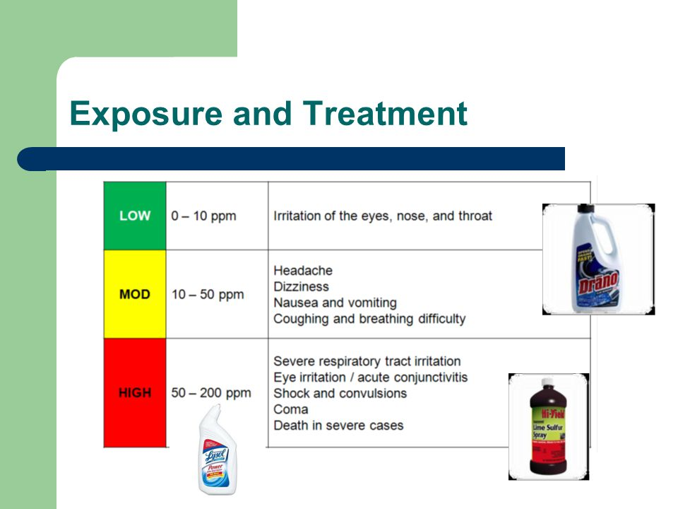Exposure and Treatment