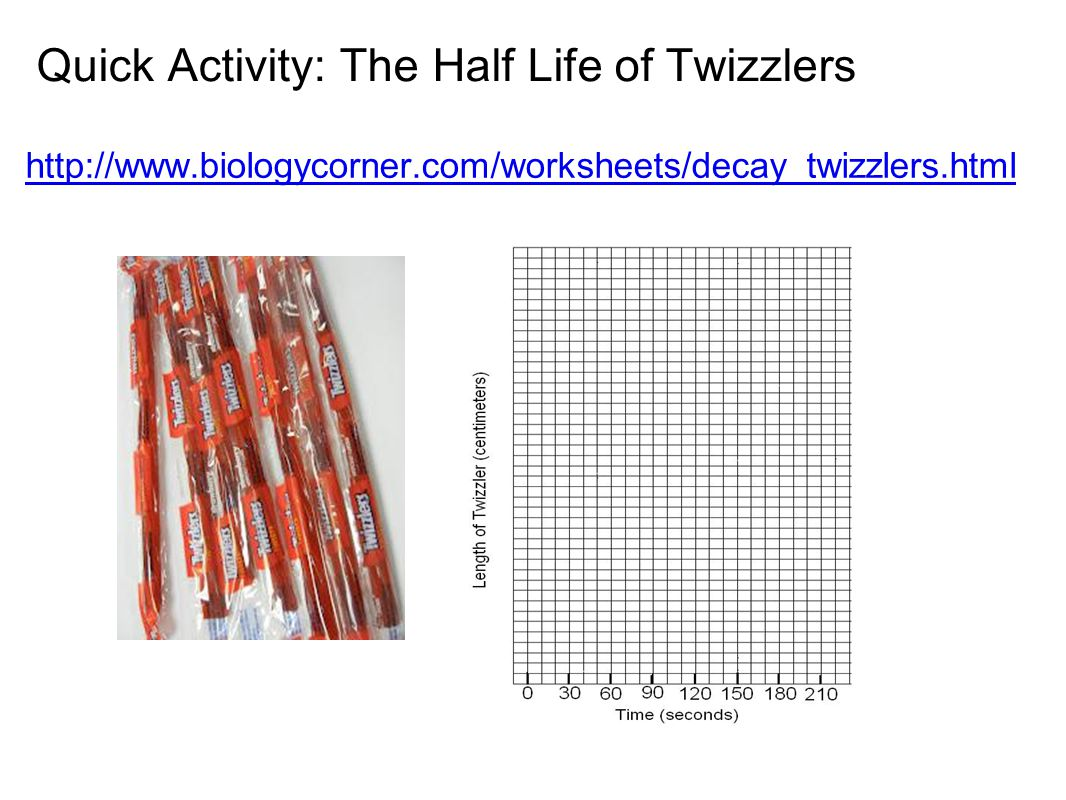 Quick Activity: The Half Life of Twizzlers